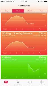 caffeina-app-salute